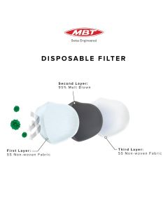Disposable Mask Filter